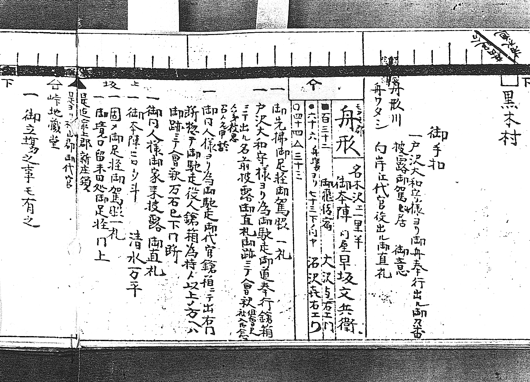 舟形番所の記録(秋田藩士の道中記)