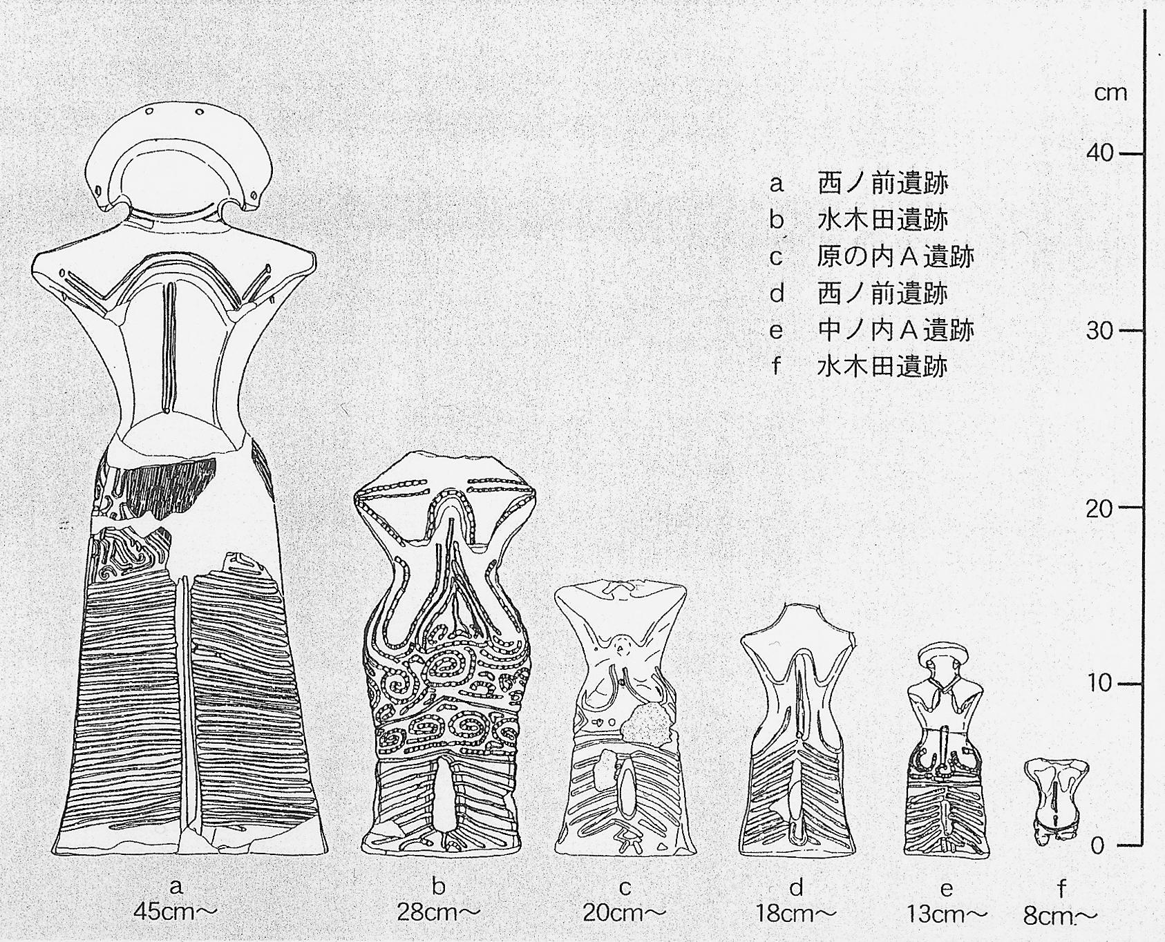 西ノ前遺跡出土タイプの土偶の大小