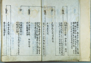 戸沢四郎兵衛家系図
