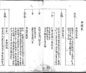 井関大学助家系図