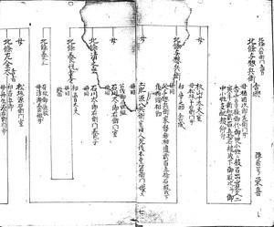 北条与惣兵衛家系図
