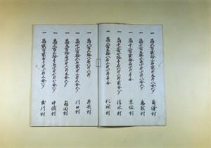 新庄領郷村帳(2)