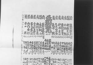 「新荘御国産名物尽し」(部分)