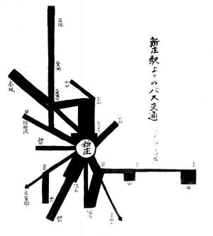 新庄駅よりのバス交通図