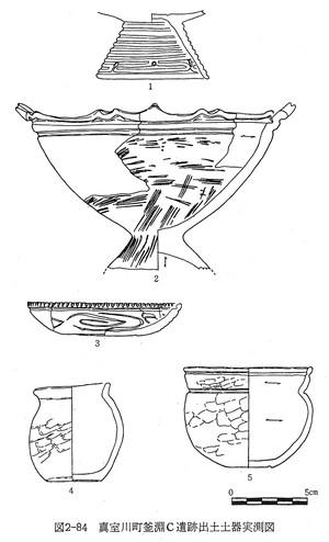 釜淵C遺跡出土の土器群(実測図)